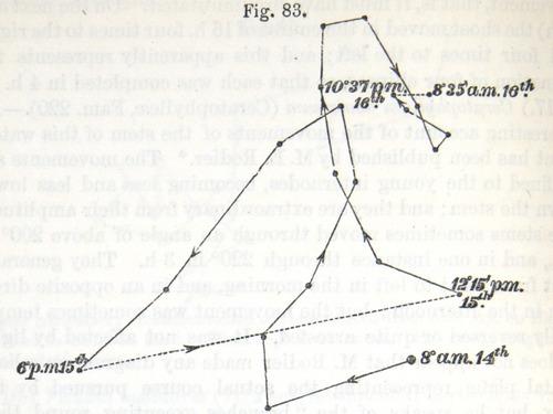 Image of Darwin-F1325-1880-zzzz-det-212