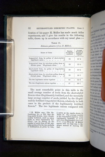 Image of Darwin-F1277-1877-052