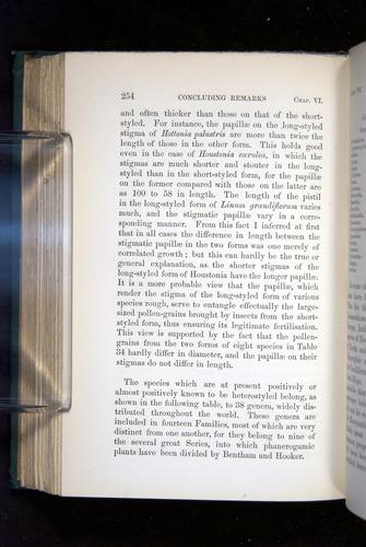 Image of Darwin-F1277-1877-254