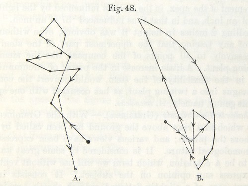Image of Darwin-F1325-1880-zzzz-det-061