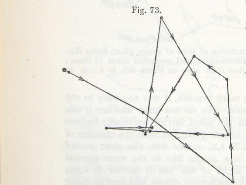 Image of Darwin-F1325-1880-zzzz-det-204-2
