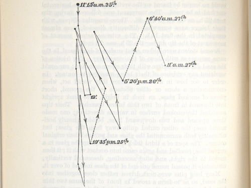 Image of Darwin-F1325-1880-zzzz-det-220