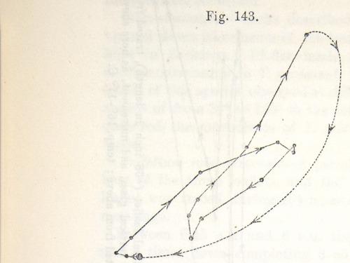 Image of Darwin-F1325-1880-zzzz-det-352