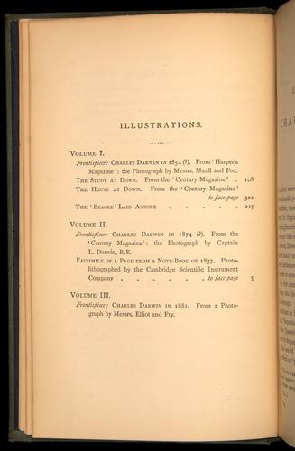 Image of Darwin-F1452.1-1887-v1-000-z10