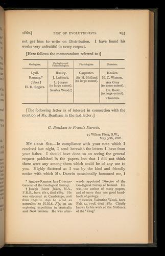 Image of Darwin-F1452.2-v2-1887-293