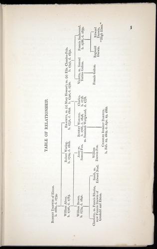 Image of Darwin-F1453.1-1887-005