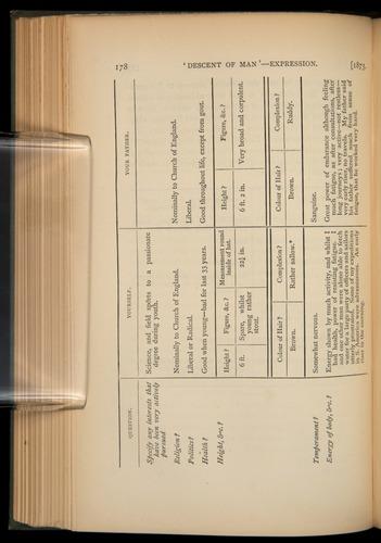 Image of Darwin-F1452.3-1887-v3-178