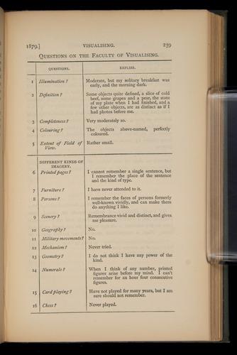 Image of Darwin-F1452.3-1887-v3-239