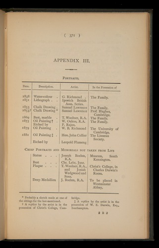 Image of Darwin-F1452.3-1887-v3-371