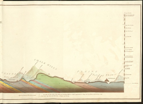 Image of Smith-1815-a-map-17-03