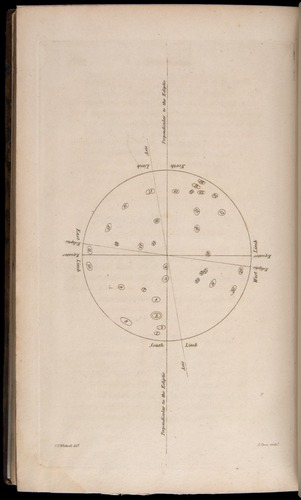 Image of Whitwell-1818-380-f21v
