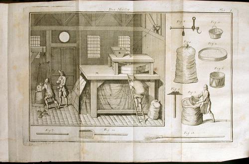Image of SchauplatzderKuenste-1769-8-tab1