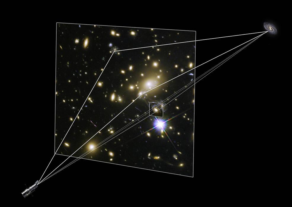 Hubble-telescope---dark-matter---underluckystars