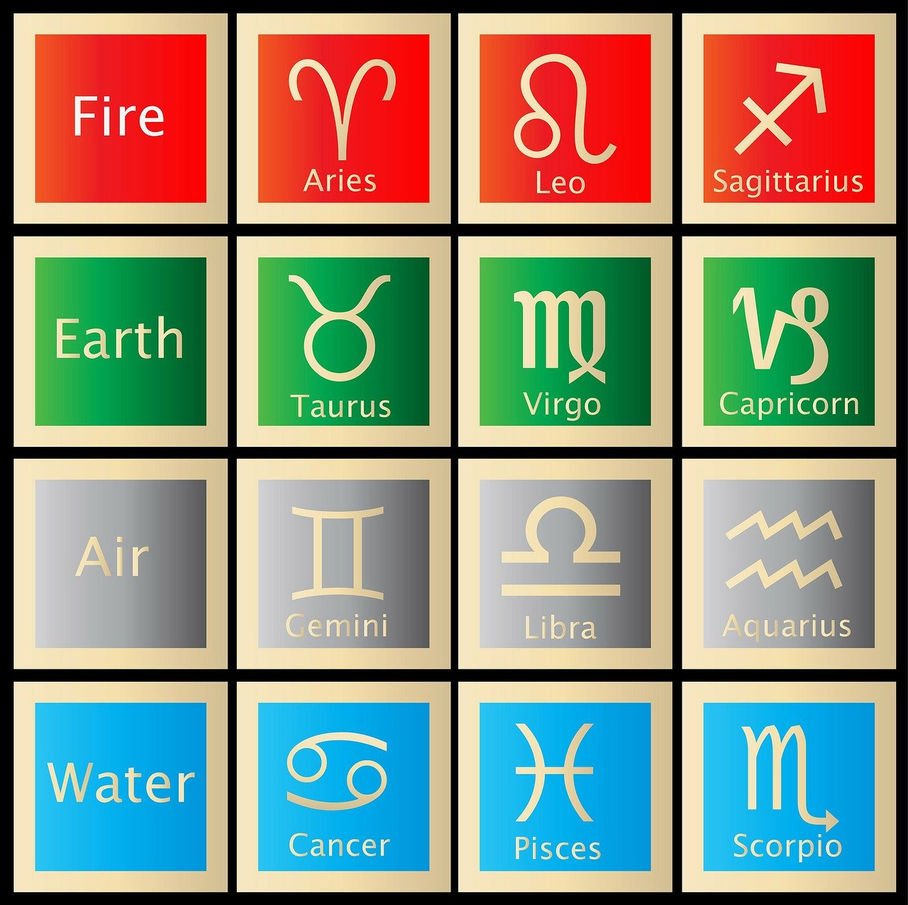 astrology-signs-163520_1280