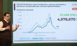 Suman 16 estados con aumento en casos de Covid-19; la Ssa descarta alarma por el alza