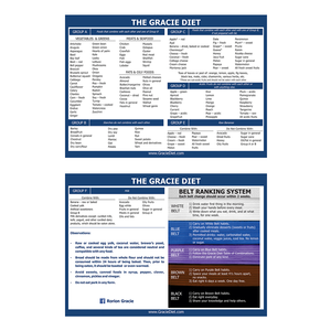 Gracie Diet Refrigerator Reference Chart