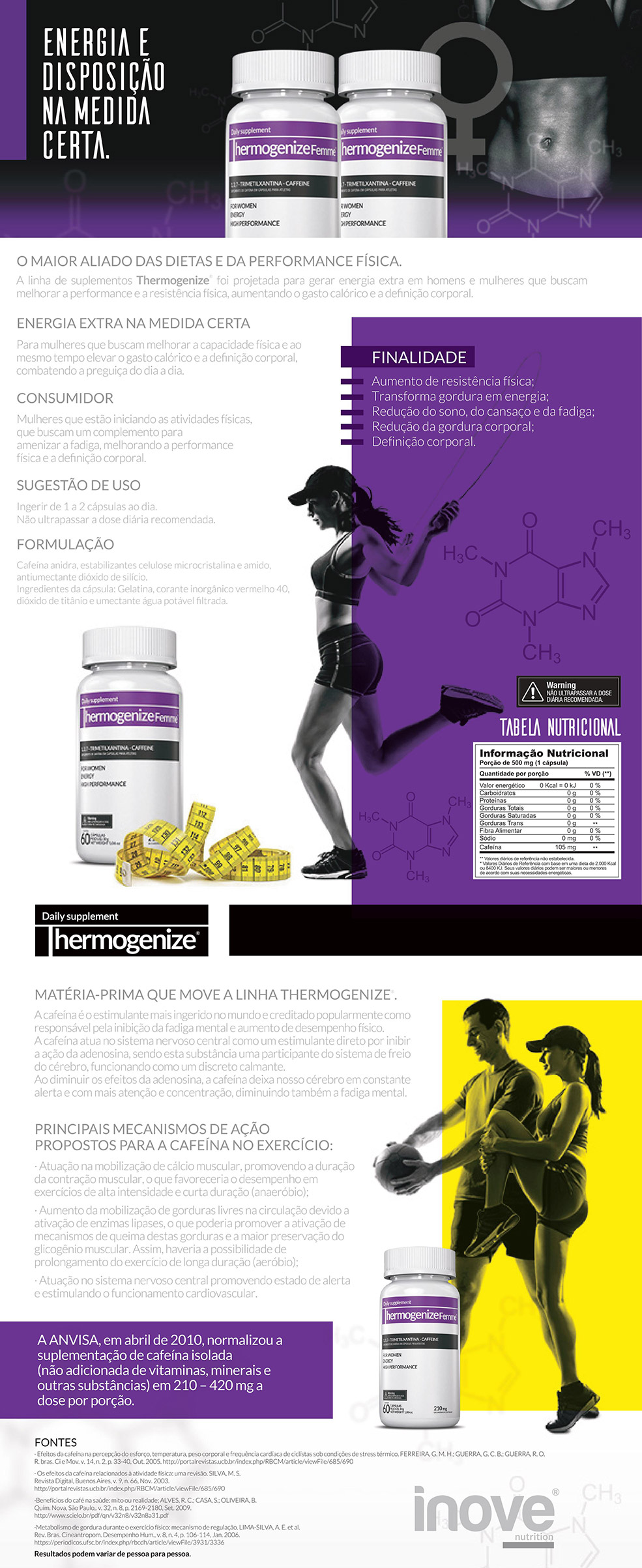 Kit 2 Thermogenize Femme® +2 Squeeze Inove Nutrition