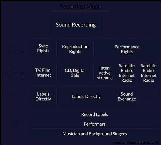 recordedmusic