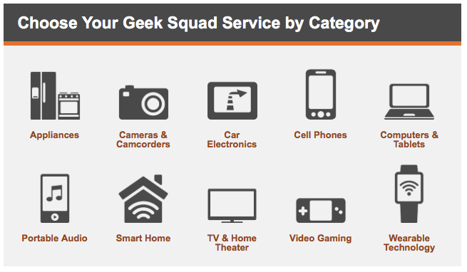 geeksquad support categories