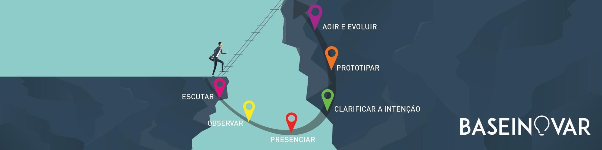 Teoria U: workshop oferece um dia de imersão em Inovação e Autoconhecimento