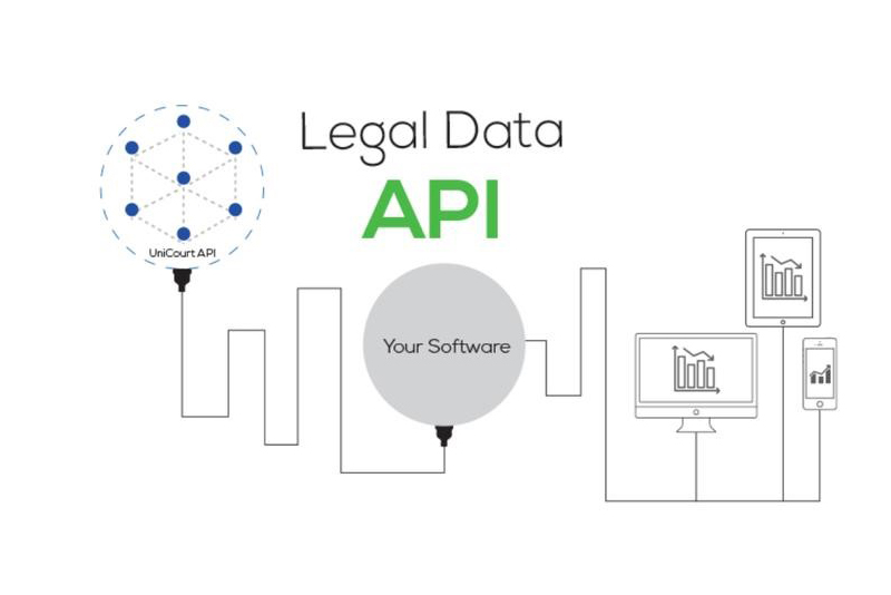 Product Release – UniCourt's Legal Data APIs are Live!