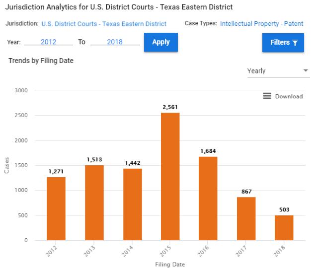 Jurisdiction Analytics