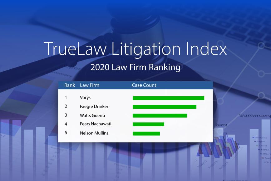 TrueLaw Litigation Index – 2020 Law Firm Ranking