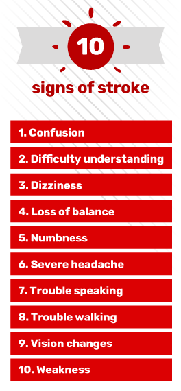 10 signs of stroke