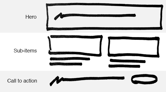 diagram of a fairly complex email layout