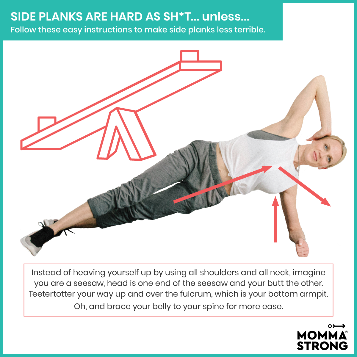 Infographic about side planks