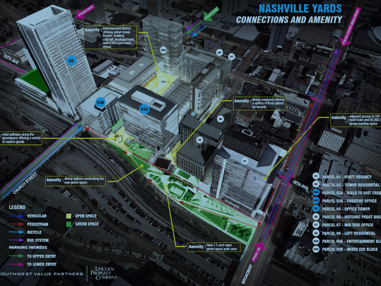 Nashville Yards Connections:Amenity render, April 11, 2018.png