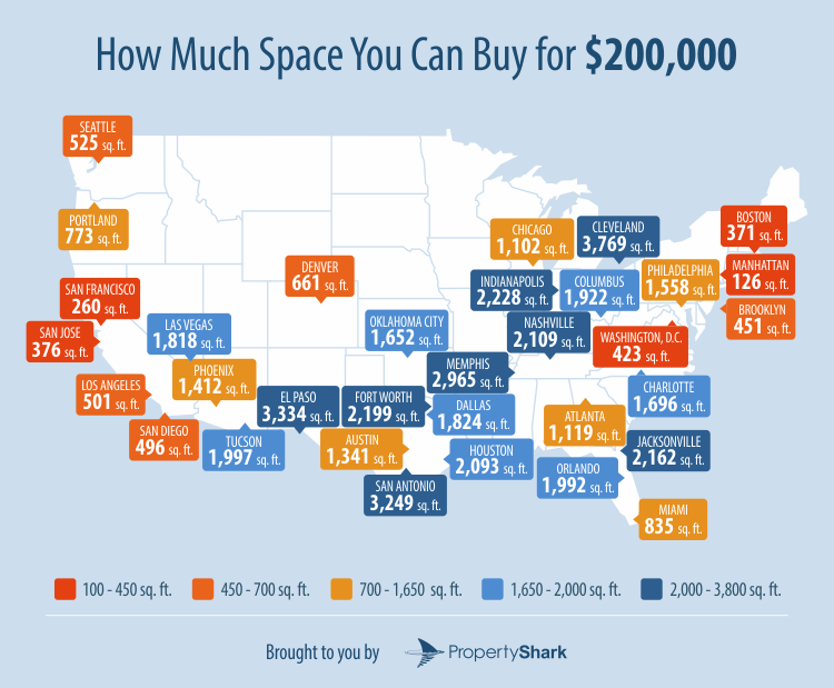 How-Much-Home-Can-You-Buy-with-200000.png