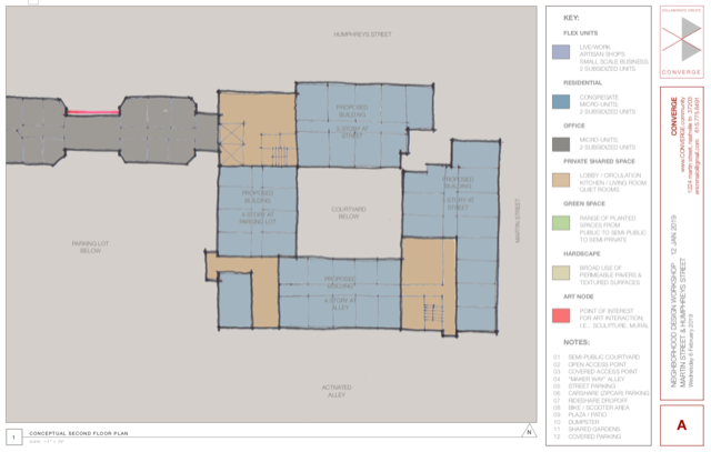 WeHo Flats, Aug 18, 2019, diagram 1.png