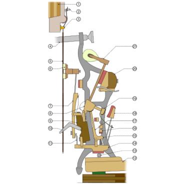 Mécanisme de piano droit