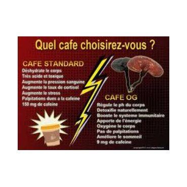 Café Santé Délice logo