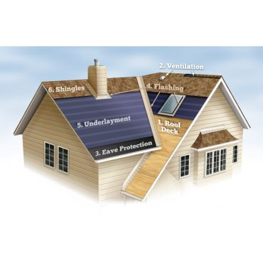 Neils Roofing And Siding
