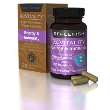 High Anti-Oxidant Anti-Aging Supplements