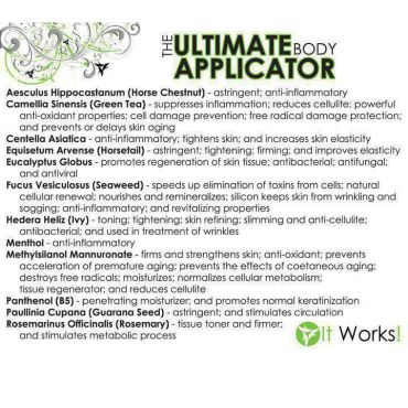 It Works By Steph Desrosiers (Independent Consultant) logo
