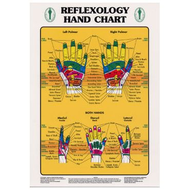 """Our published """"Reflexology Hand Chart"""""""