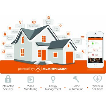 The Connected Home