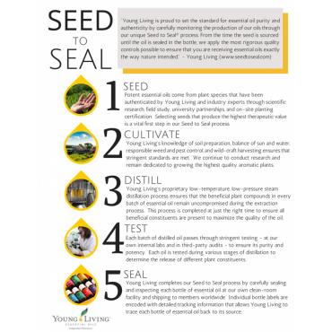 Seed To Seal Guarentee