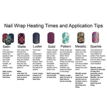 Different types of Jamberry nail finishe
