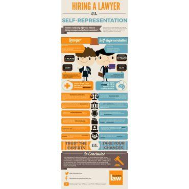 Ottawa Lawyer Infographic