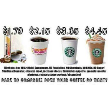 SlimRoast Coffee Comparison