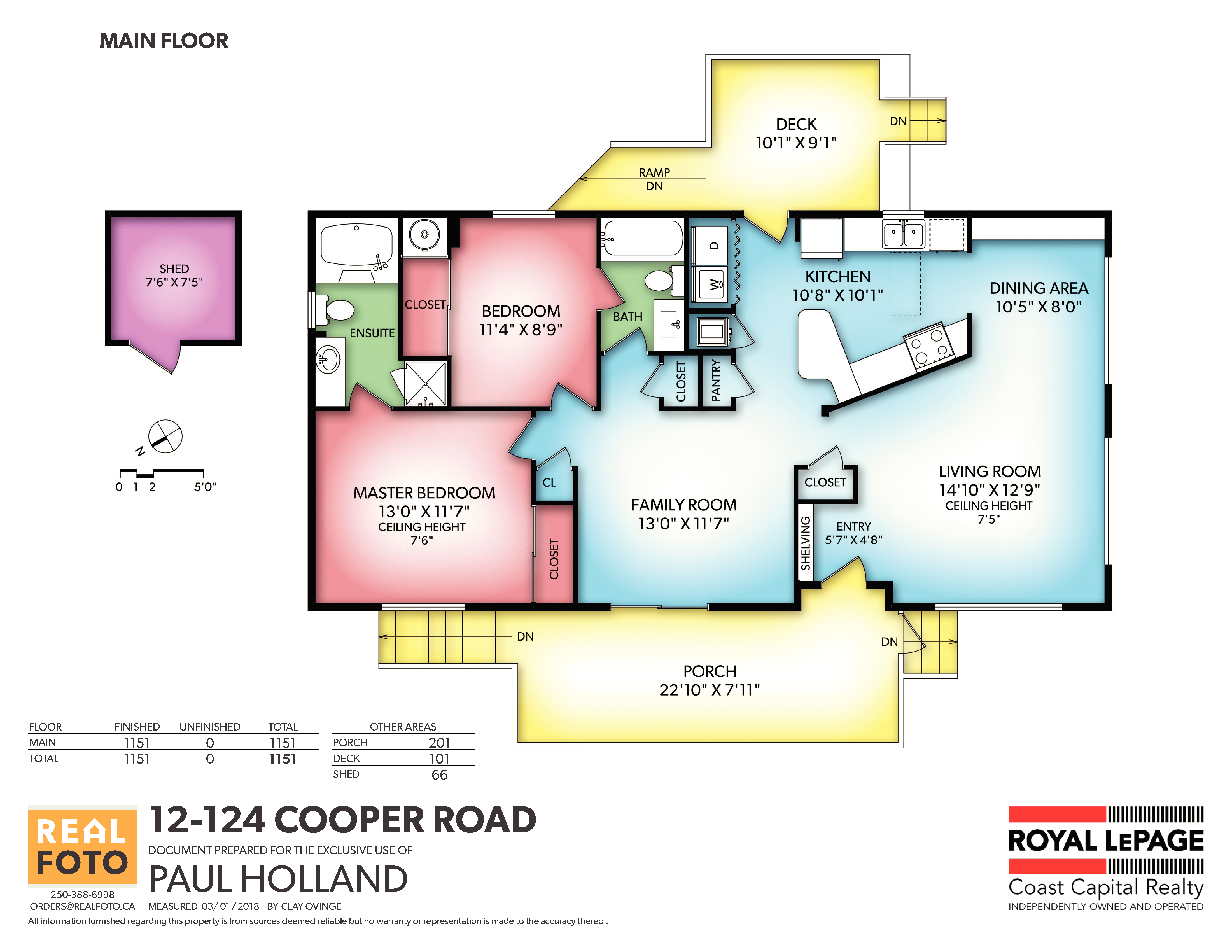 Paul Holland Presents 12 124 Cooper Rd View Royal