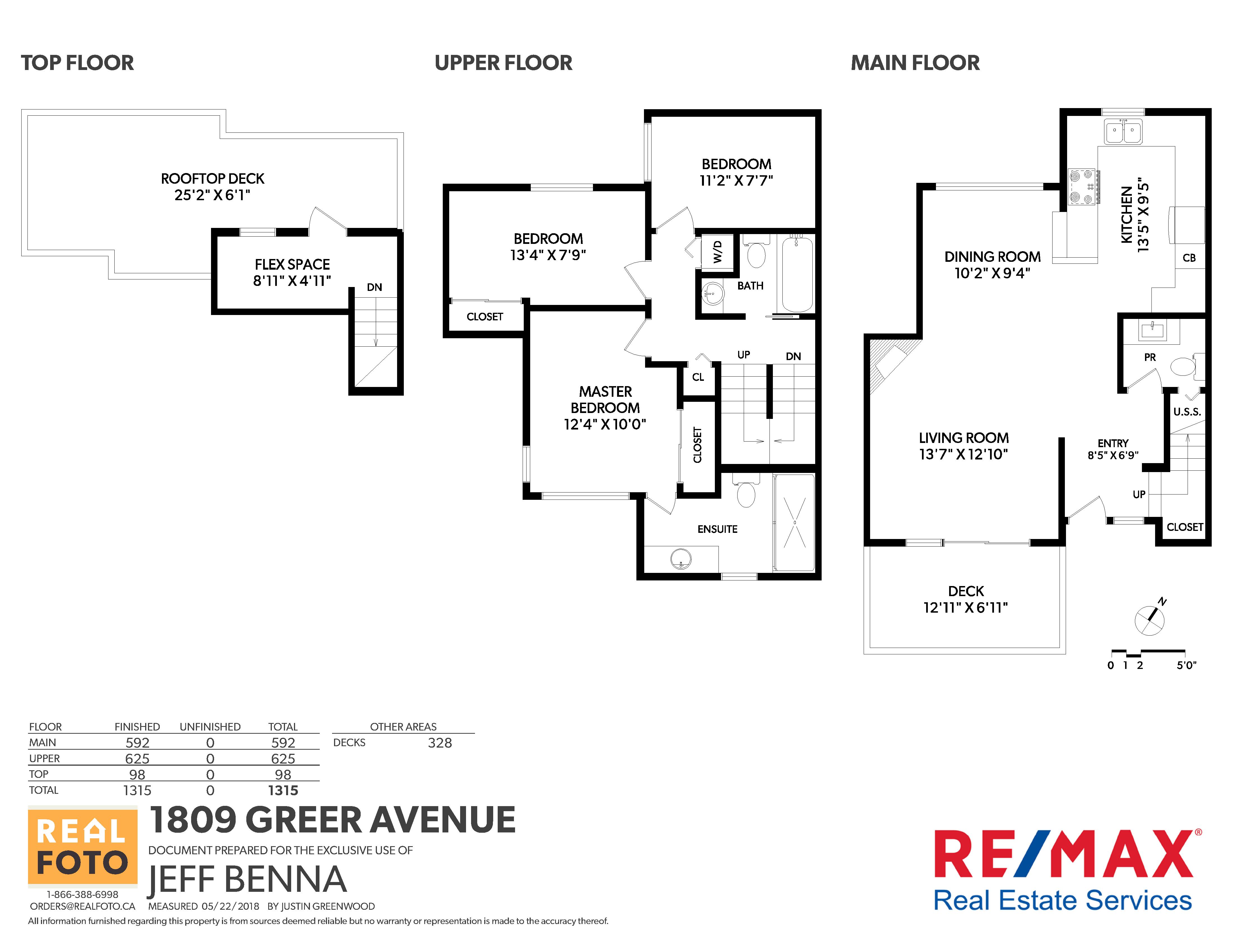 Jeff Benna Presents 1809 Greer Avenue Kitsilano