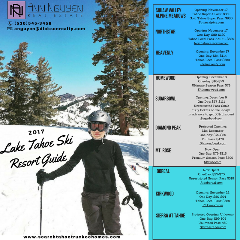 2017 Lake Tahoe Ski Resort Guide