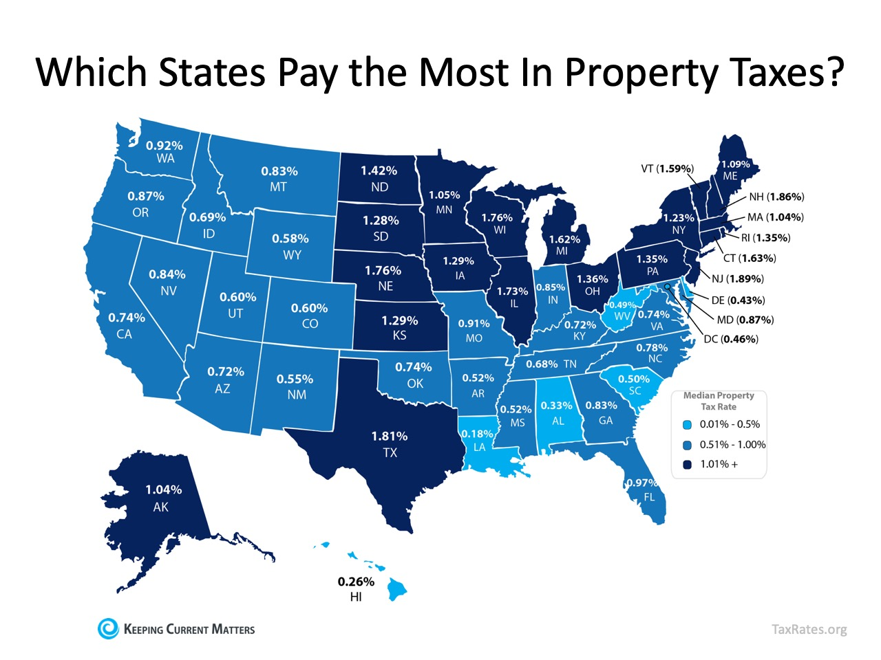 How Property Taxes Can Impact Your Mortgage Payment | Keeping Current Matters