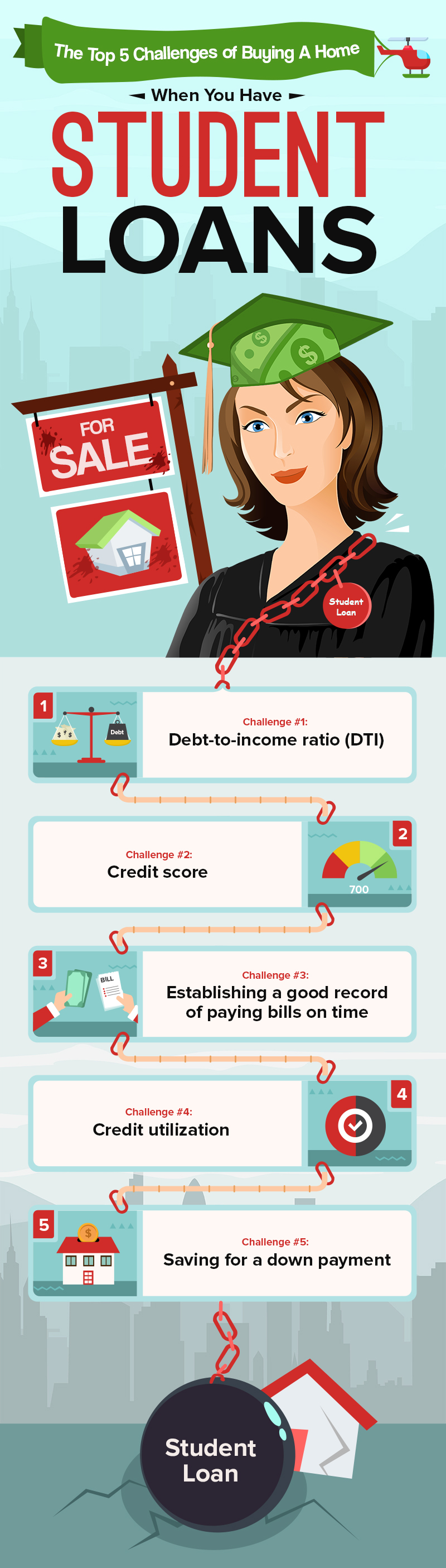 The 5 Biggest Challenges of Buying A Home When You Have Student Loans