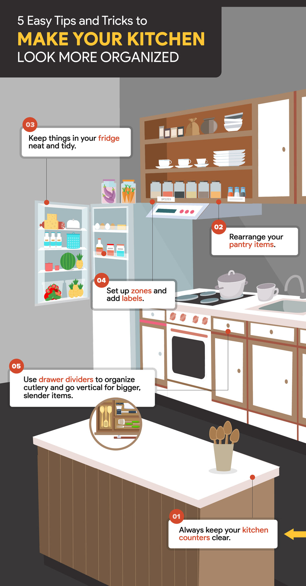 5 Easy Tips and Tricks to Make Your Kitchen Look More Organized